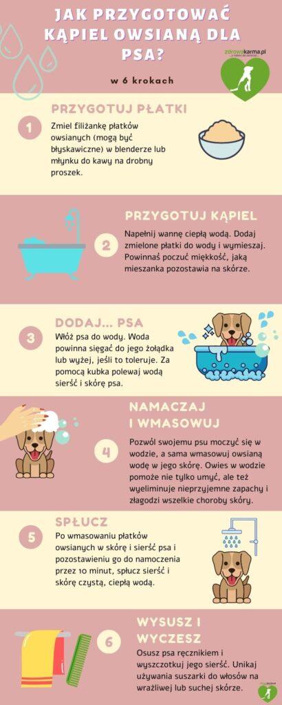 kąpiel na swędzącą skórę u psa